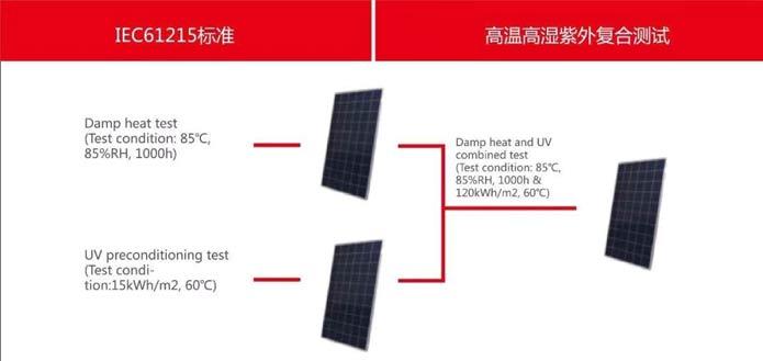 Suntech's-Half-Cell-Module